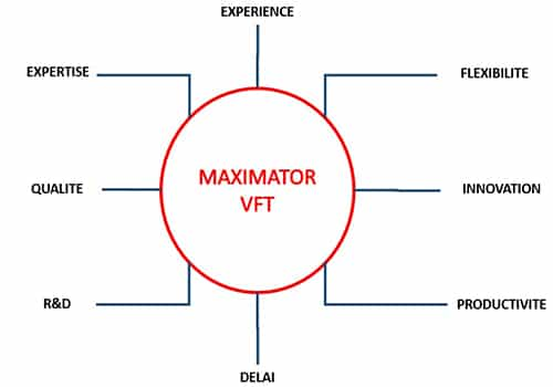 maximator-atouts