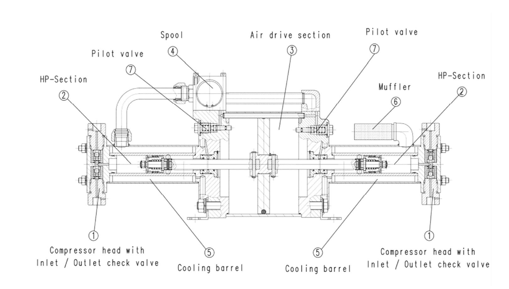 principe-surpresseur-ratio-pression