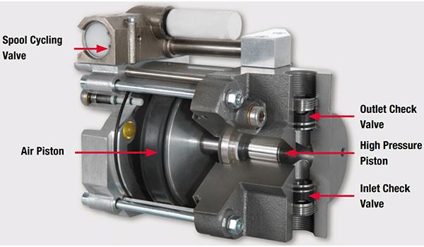 technologie-pompe-hydro